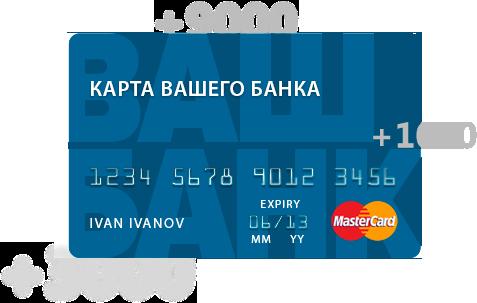 Заявка на займ онлайн