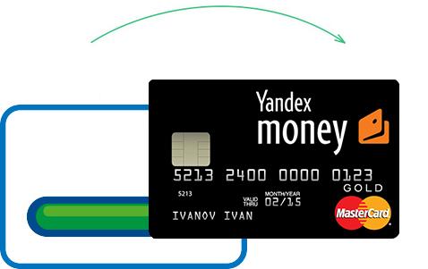 Яндекс деньги займ на карту микрозаймы деньги рядом