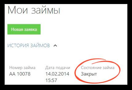 взять выгодный кредит в банке под минимальный процент в москве 2020